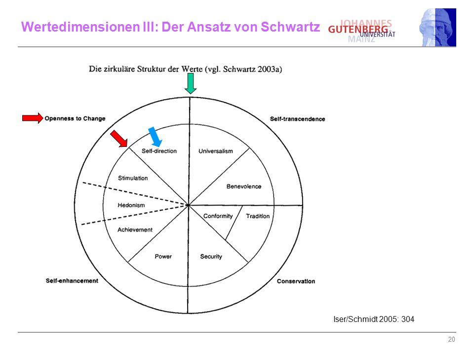 20 Wertedimensionen III: Der Ansatz von Schwartz Iser/Schmidt 2005: 304