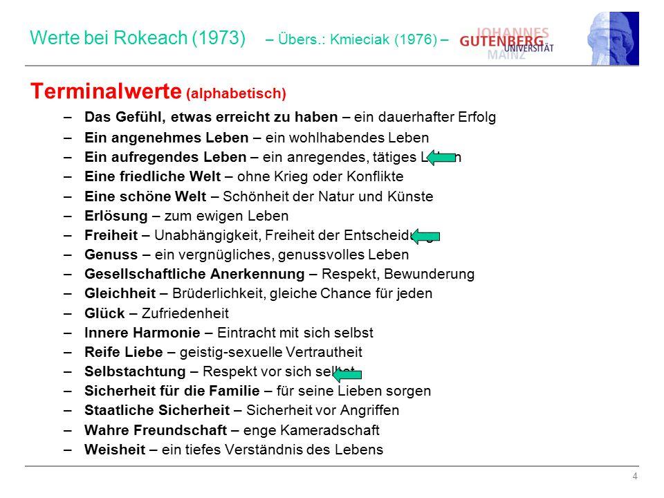 15 Messung (Klages): 12 Werorientierungen 3 Wertedimensionen Pflicht / Konvention Hedonismus / Mat.