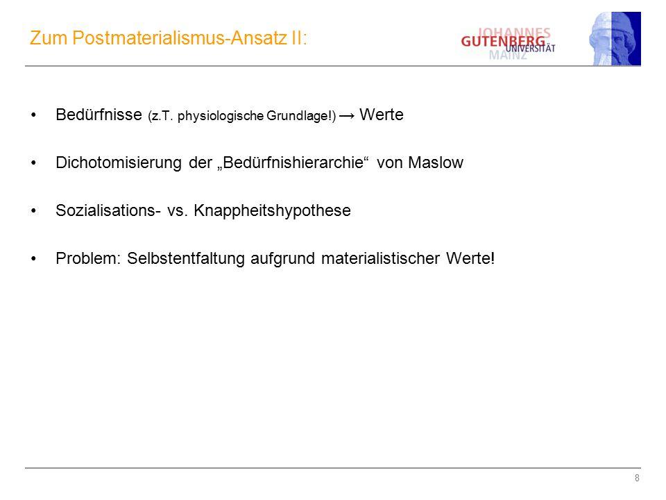 """8 Zum Postmaterialismus-Ansatz II: Bedürfnisse (z.T. physiologische Grundlage!) → Werte Dichotomisierung der """"Bedürfnishierarchie"""" von Maslow Sozialis"""