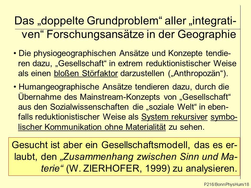 """Das """"doppelte Grundproblem"""" aller """"integrati- ven"""" Forschungsansätze in der Geographie P216/BonnPhysHum/18 Die physiogeographischen Ansätze und Konzep"""