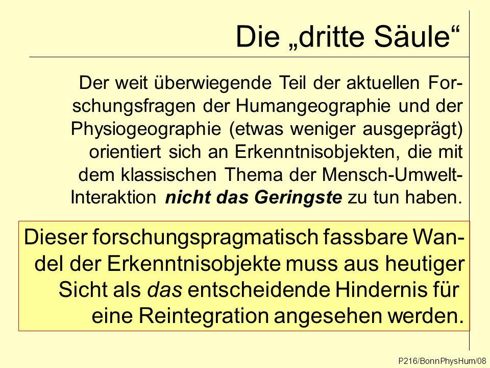 """Die """"dritte Säule"""" P216/BonnPhysHum/08 Der weit überwiegende Teil der aktuellen For- schungsfragen der Humangeographie und der Physiogeographie (etwas"""