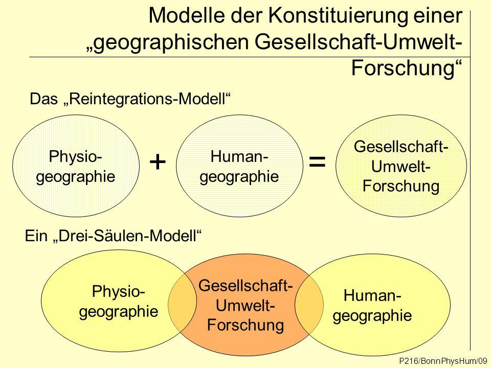"""P216/BonnPhysHum/09 Modelle der Konstituierung einer """"geographischen Gesellschaft-Umwelt- Forschung"""" Physio- geographie Human- geographie += Gesellsch"""
