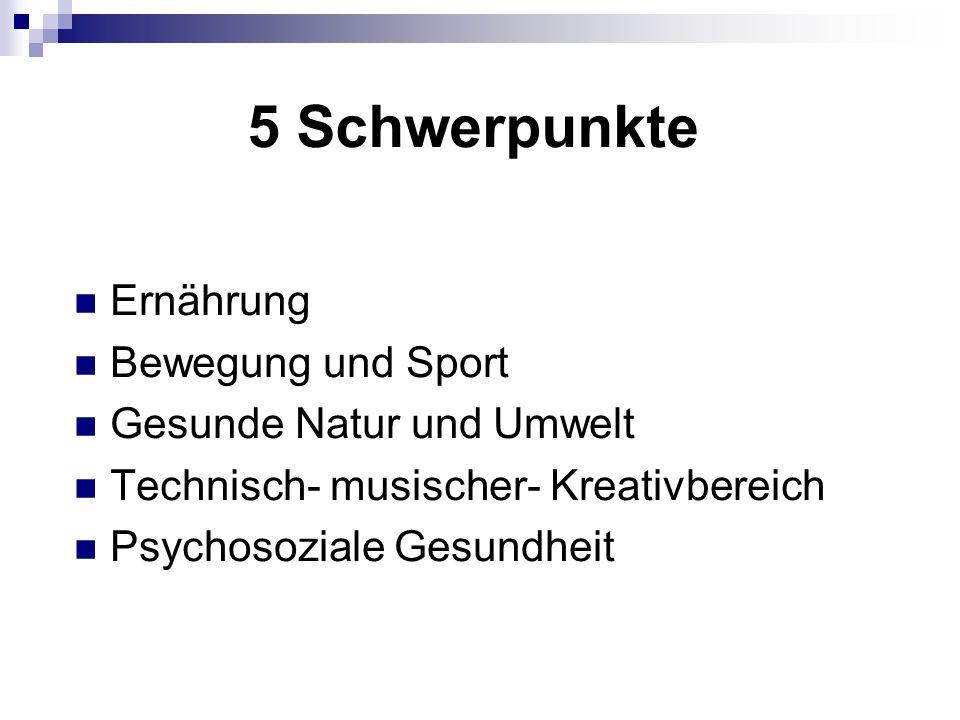 5 Schwerpunkte Ernährung Bewegung und Sport Gesunde Natur und Umwelt Technisch- musischer- Kreativbereich Psychosoziale Gesundheit