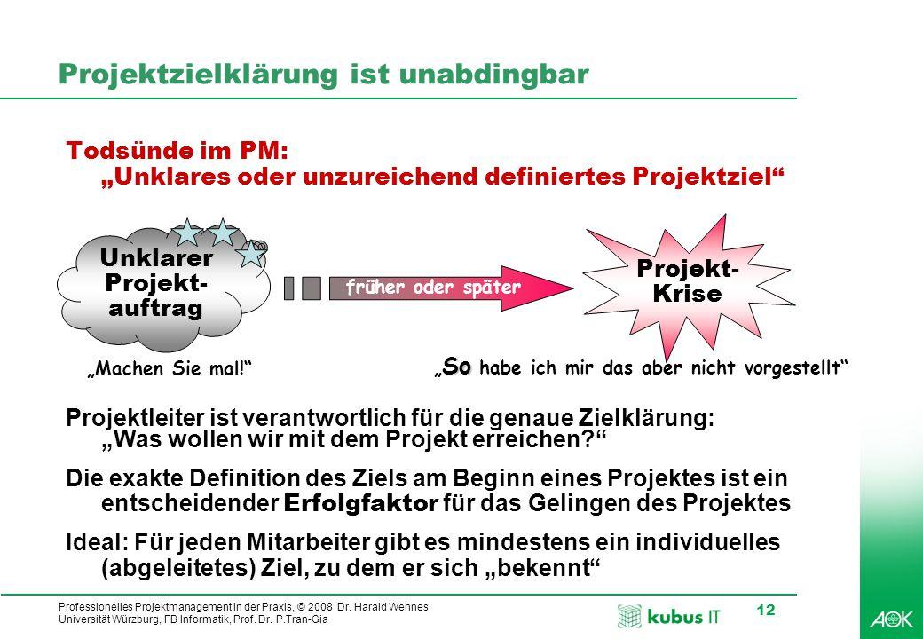 Professionelles Projektmanagement in der Praxis, © 2008 Dr. Harald Wehnes Universität Würzburg, FB Informatik, Prof. Dr. P.Tran-Gia 12 Projektzielklär