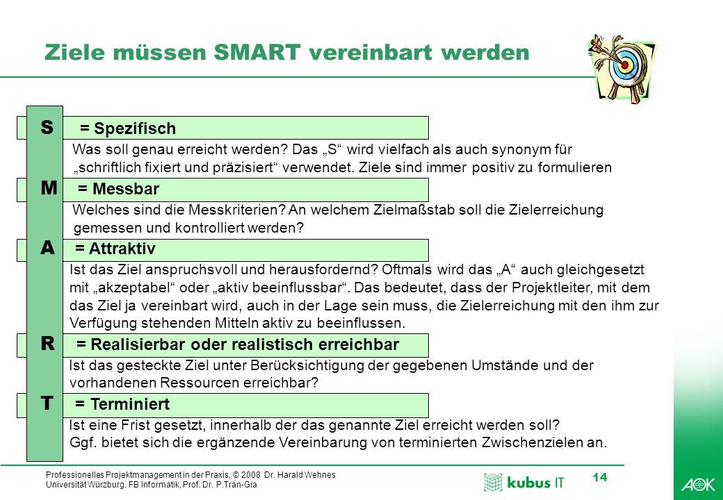 Professionelles Projektmanagement in der Praxis, © 2008 Dr. Harald Wehnes Universität Würzburg, FB Informatik, Prof. Dr. P.Tran-Gia 14 S = Spezifisch