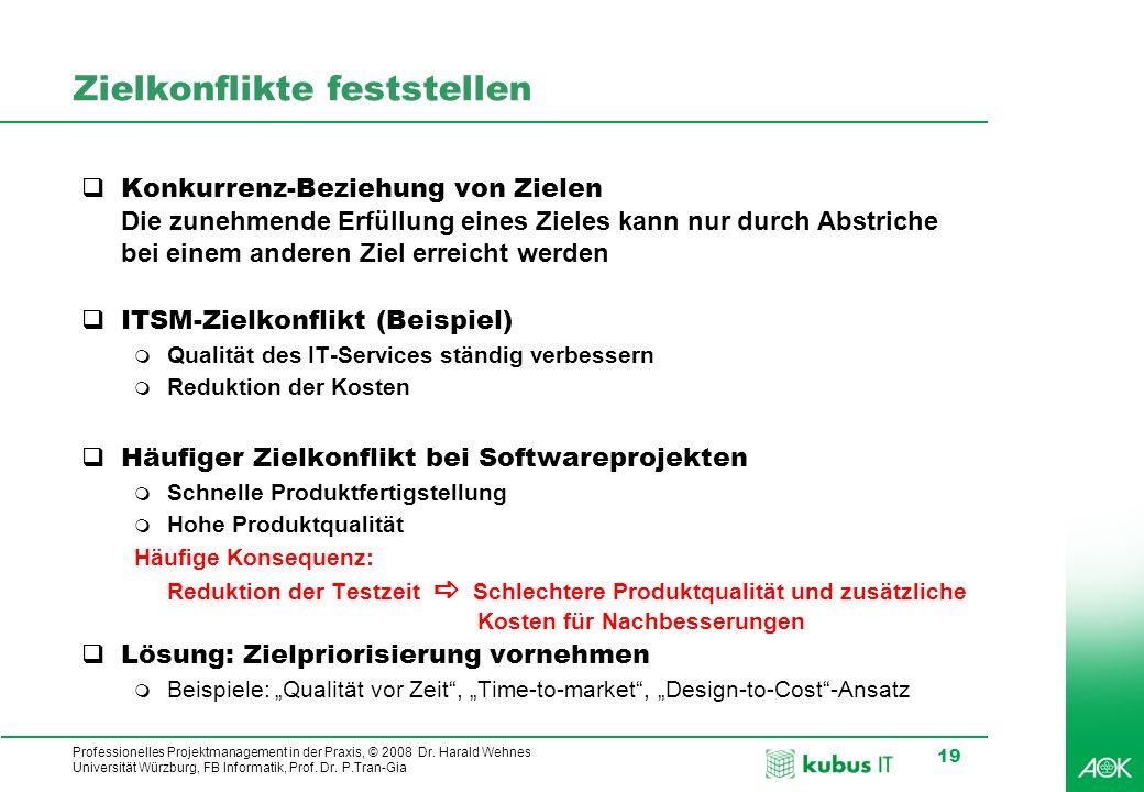 Professionelles Projektmanagement in der Praxis, © 2008 Dr. Harald Wehnes Universität Würzburg, FB Informatik, Prof. Dr. P.Tran-Gia 19 Zielkonflikte f