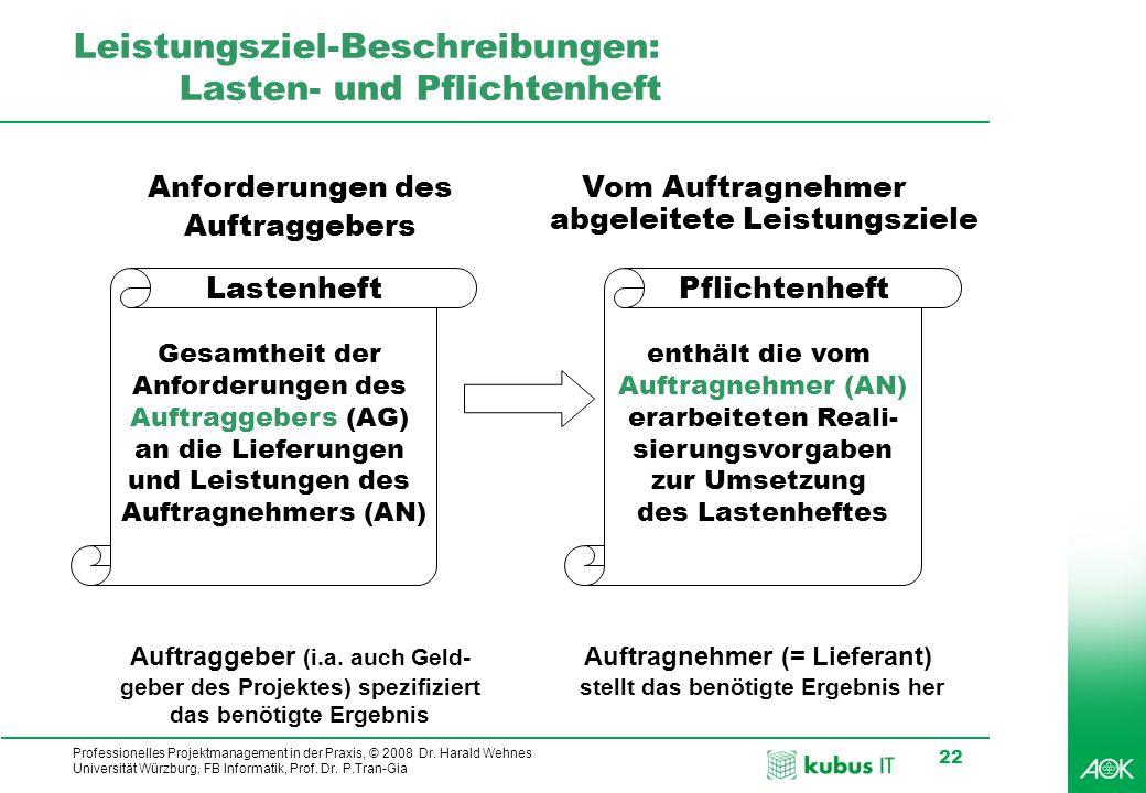 Professionelles Projektmanagement in der Praxis, © 2008 Dr. Harald Wehnes Universität Würzburg, FB Informatik, Prof. Dr. P.Tran-Gia 22 Leistungsziel-B
