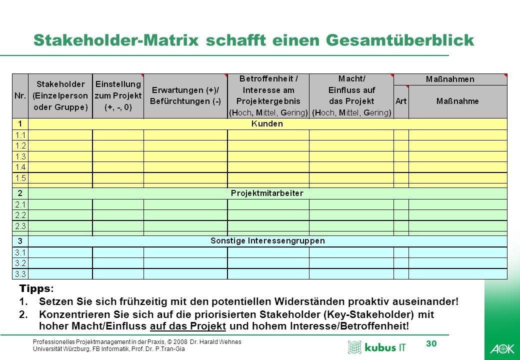Professionelles Projektmanagement in der Praxis, © 2008 Dr. Harald Wehnes Universität Würzburg, FB Informatik, Prof. Dr. P.Tran-Gia 30 Stakeholder-Mat
