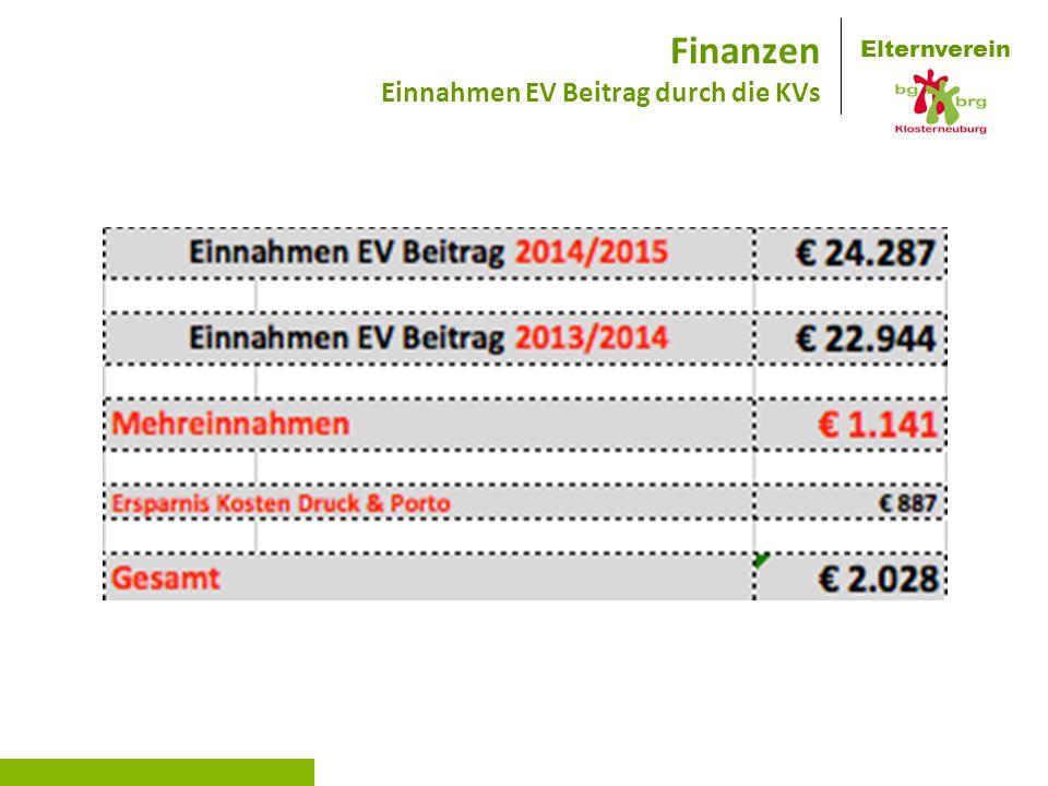Elternverein Finanzen Einnahmen EV Beitrag durch die KVs