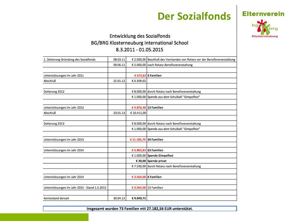 Elternverein Ausblick Schulfest=Herbstfest 1.Okt.