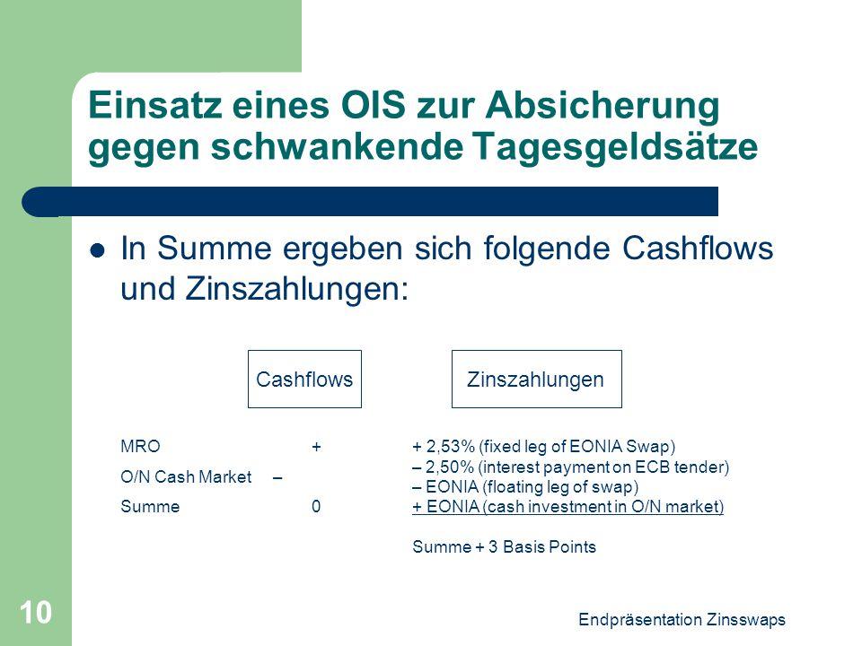 Endpräsentation Zinsswaps 10 Einsatz eines OIS zur Absicherung gegen schwankende Tagesgeldsätze In Summe ergeben sich folgende Cashflows und Zinszahlu