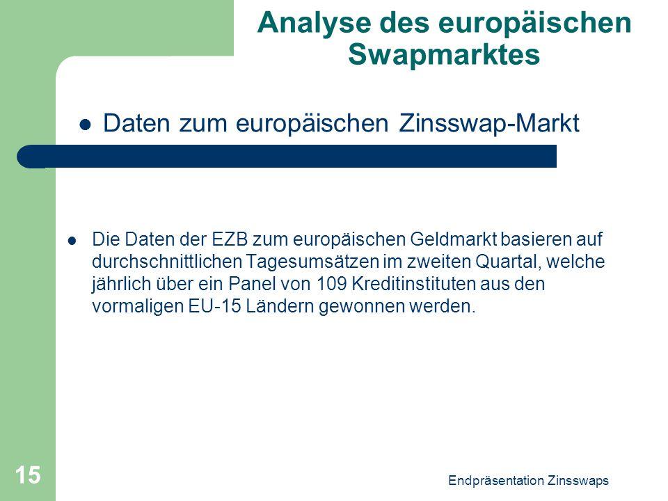 Endpräsentation Zinsswaps 15 Die Daten der EZB zum europäischen Geldmarkt basieren auf durchschnittlichen Tagesumsätzen im zweiten Quartal, welche jäh