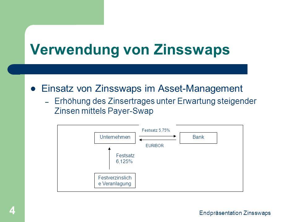 Endpräsentation Zinsswaps 4 Verwendung von Zinsswaps Einsatz von Zinsswaps im Asset-Management – Erhöhung des Zinsertrages unter Erwartung steigender