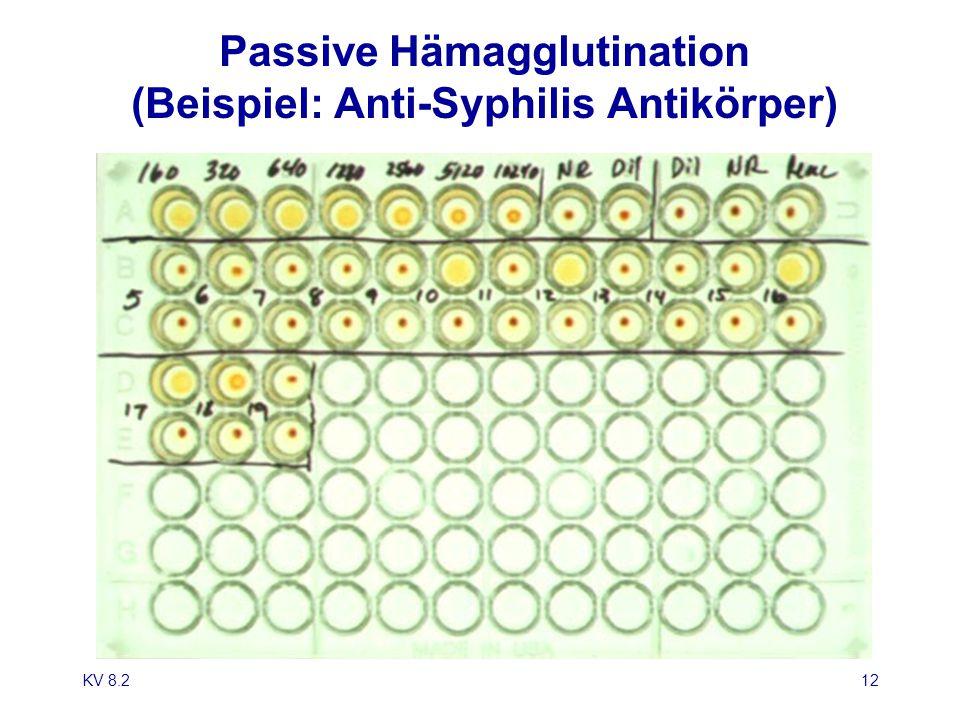 KV 8.212 Passive Hämagglutination (Beispiel: Anti-Syphilis Antikörper)