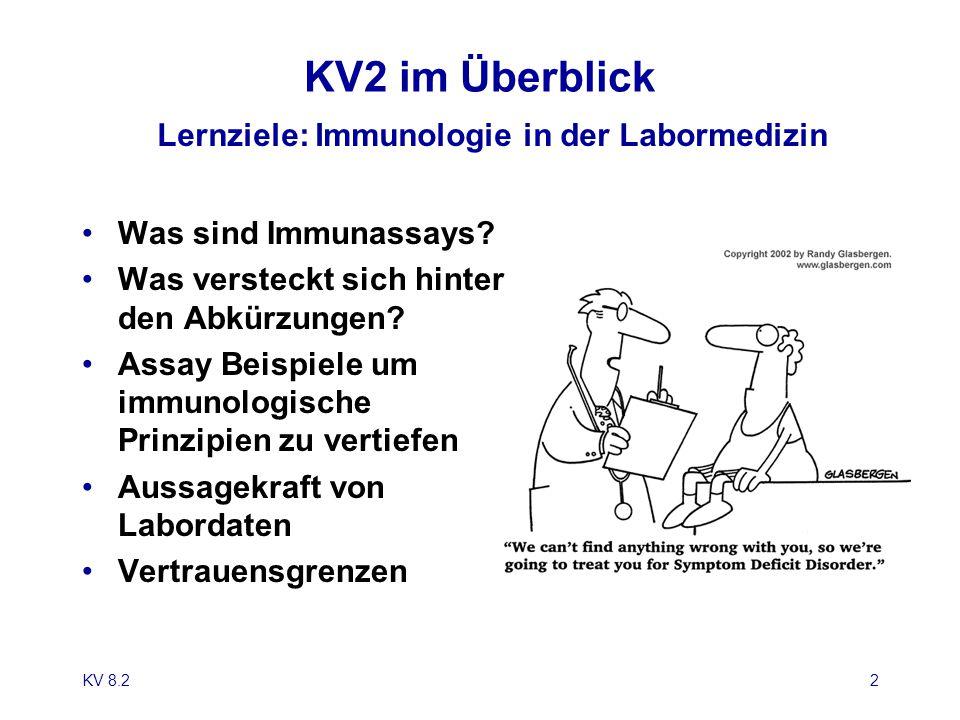 KV 8.22 KV2 im Überblick Was sind Immunassays? Was versteckt sich hinter den Abkürzungen? Assay Beispiele um immunologische Prinzipien zu vertiefen Au