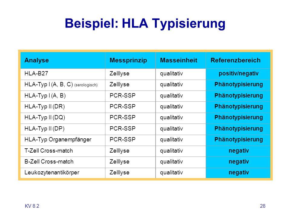 KV 8.228 Beispiel: HLA Typisierung