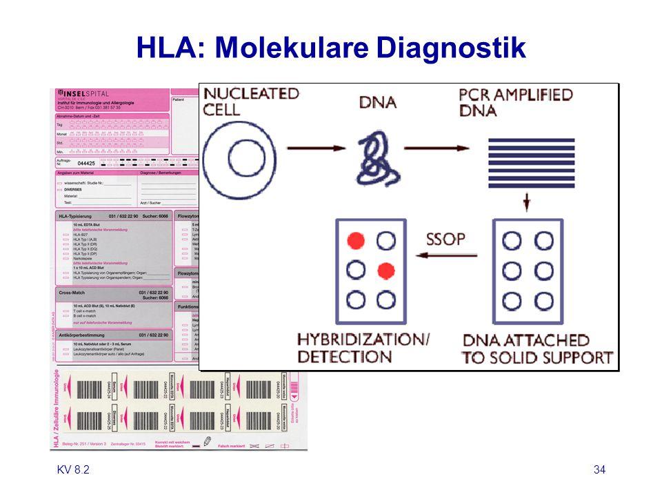KV 8.234 HLA: Molekulare Diagnostik