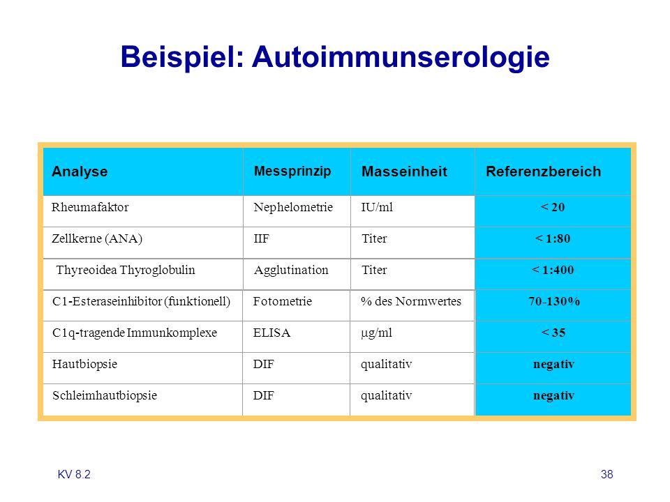 KV 8.238 Beispiel: Autoimmunserologie Analyse Messprinzip MasseinheitReferenzbereich RheumafaktorNephelometrieIU/ml< 20 Zellkerne (ANA)IIFTiter< 1:80