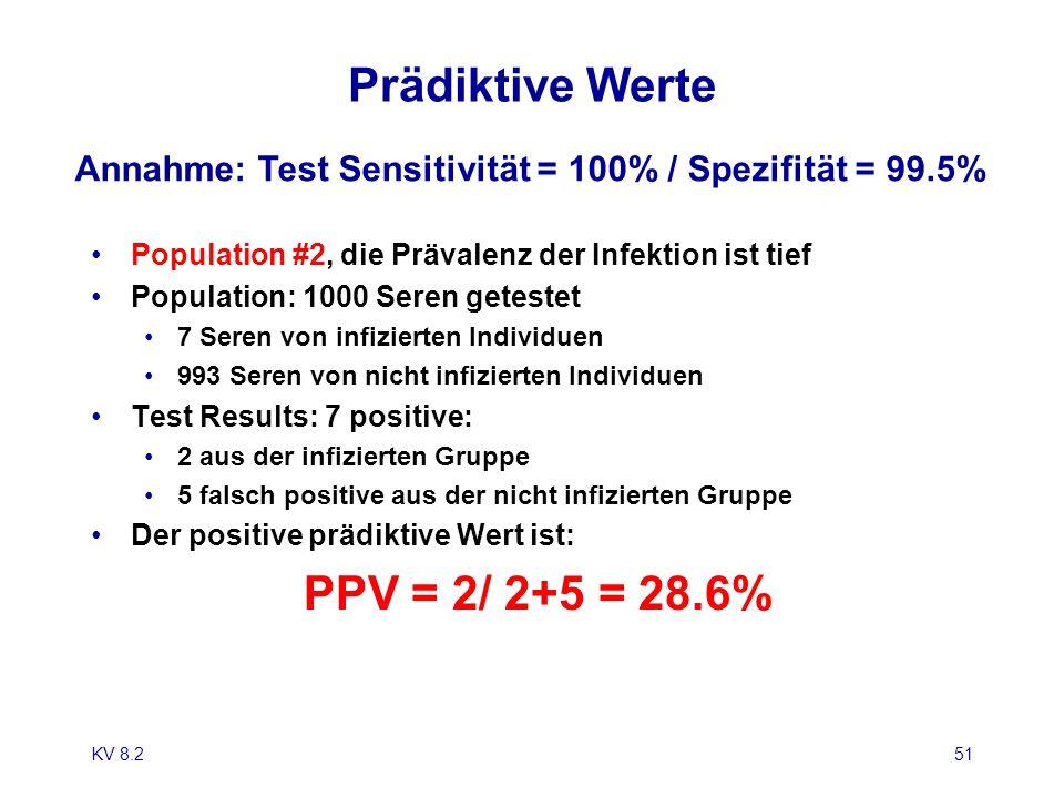 KV 8.251 Prädiktive Werte Population #2, die Prävalenz der Infektion ist tief Population: 1000 Seren getestet 7 Seren von infizierten Individuen 993 S