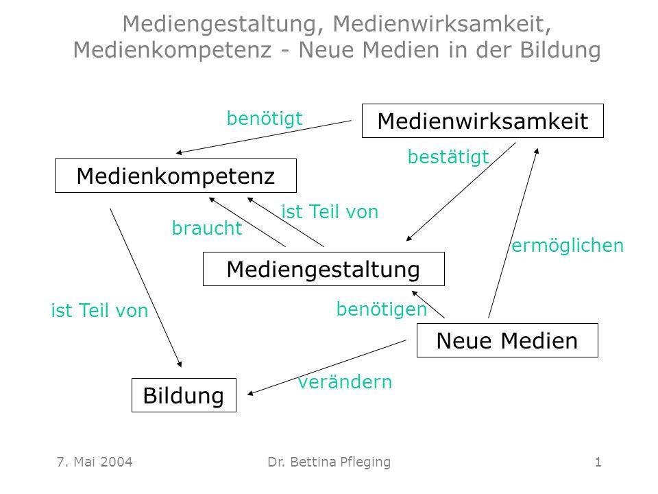 7. Mai 2004Dr. Bettina Pfleging1 Medienkompetenz Mediengestaltung braucht ist Teil von Medienwirksamkeit bestätigt benötigt Neue Medien Bildung ermögl