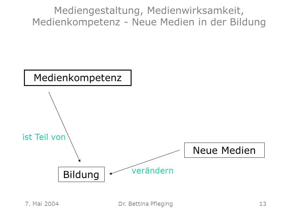 7. Mai 2004Dr. Bettina Pfleging13 Medienkompetenz Neue Medien Bildung ist Teil von verändern Mediengestaltung, Medienwirksamkeit, Medienkompetenz - Ne