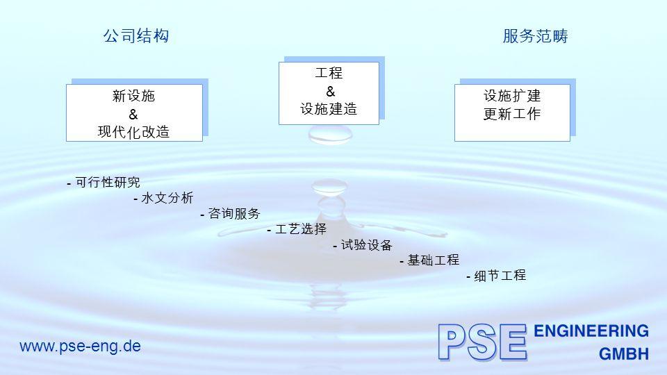 www.pse-eng.de 公司结构服务范畴 工程 & 设施建造 工程 & 设施建造 设施扩建 更新工作 设施扩建 更新工作 - 可行性研究 - 水文分析 - 咨询服务 - 工艺选择 - 试验设备 - 基础工程 - 细节工程 新设施 & 现代化改造 新设施 & 现代化改造