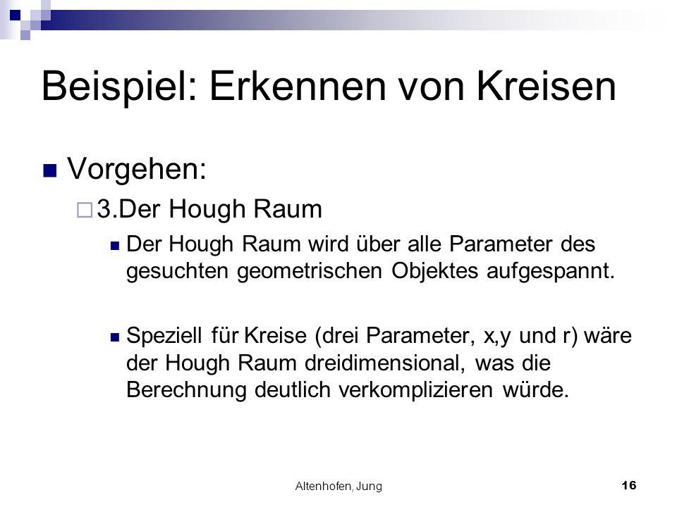 Altenhofen, Jung16 Beispiel: Erkennen von Kreisen Vorgehen:  3.Der Hough Raum Der Hough Raum wird über alle Parameter des gesuchten geometrischen Obj