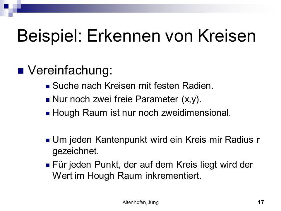 Altenhofen, Jung17 Beispiel: Erkennen von Kreisen Vereinfachung: Suche nach Kreisen mit festen Radien. Nur noch zwei freie Parameter (x,y). Hough Raum
