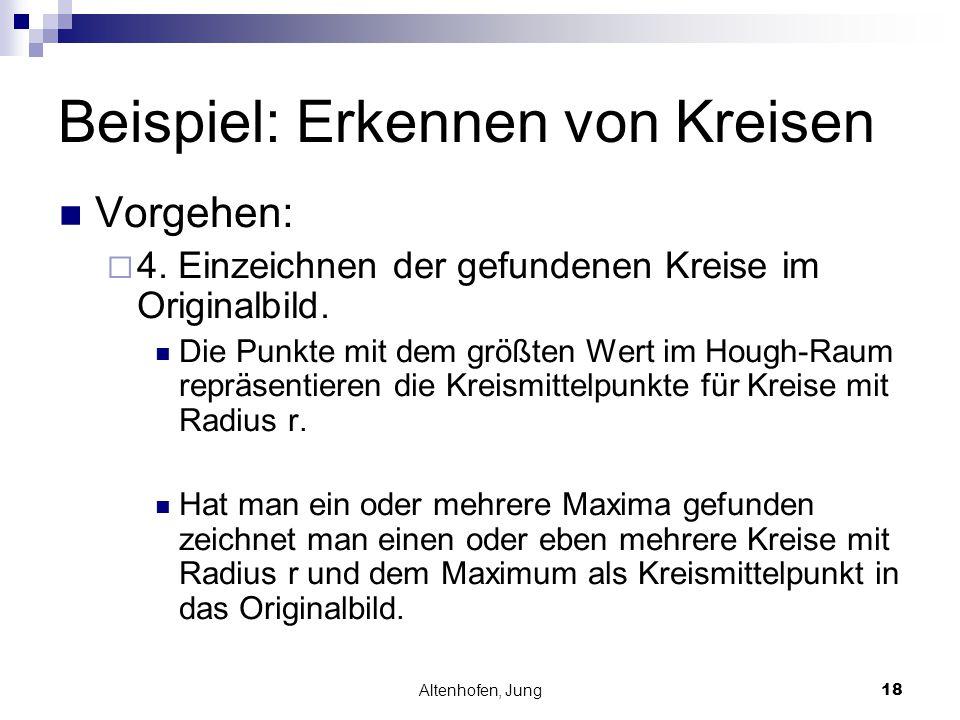 Altenhofen, Jung18 Beispiel: Erkennen von Kreisen Vorgehen:  4. Einzeichnen der gefundenen Kreise im Originalbild. Die Punkte mit dem größten Wert im