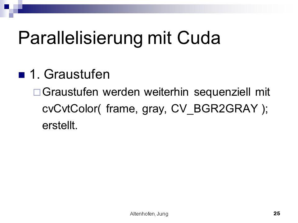 Altenhofen, Jung25 Parallelisierung mit Cuda 1. Graustufen  Graustufen werden weiterhin sequenziell mit cvCvtColor( frame, gray, CV_BGR2GRAY ); erste