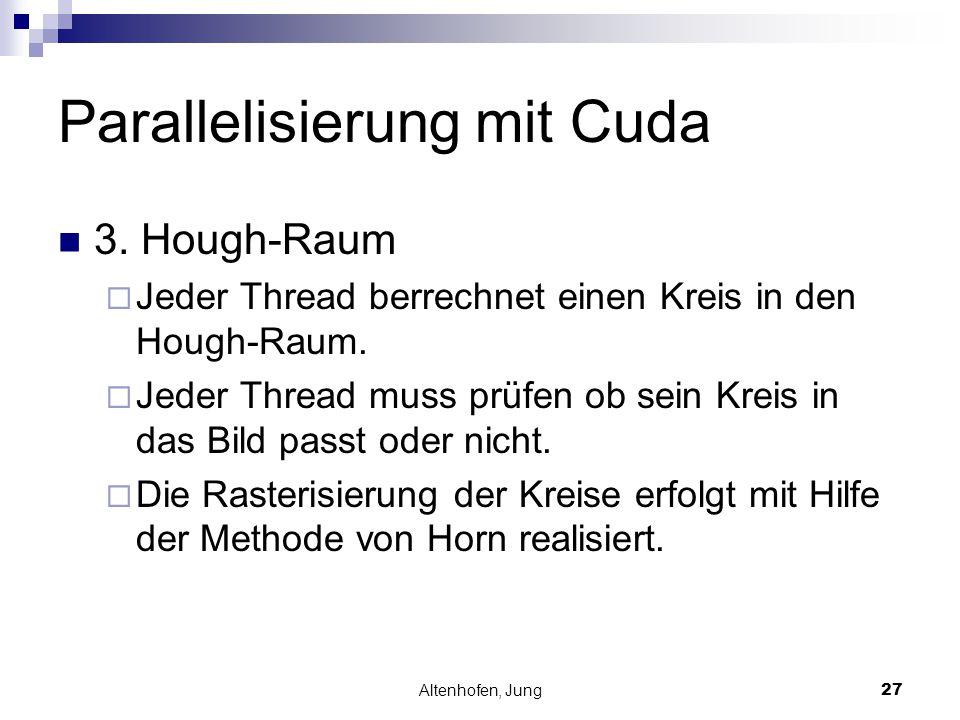 Altenhofen, Jung27 Parallelisierung mit Cuda 3. Hough-Raum  Jeder Thread berrechnet einen Kreis in den Hough-Raum.  Jeder Thread muss prüfen ob sein