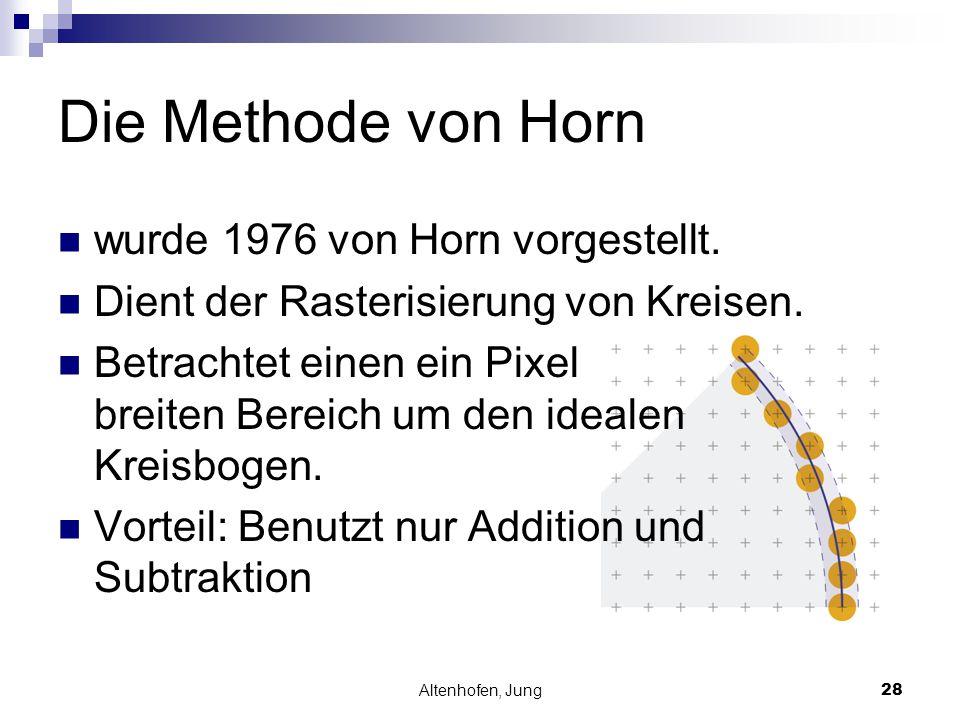 Altenhofen, Jung28 Die Methode von Horn wurde 1976 von Horn vorgestellt. Dient der Rasterisierung von Kreisen. Betrachtet einen ein Pixel breiten Bere