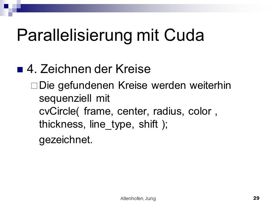 Altenhofen, Jung29 Parallelisierung mit Cuda 4. Zeichnen der Kreise  Die gefundenen Kreise werden weiterhin sequenziell mit cvCircle( frame, center,