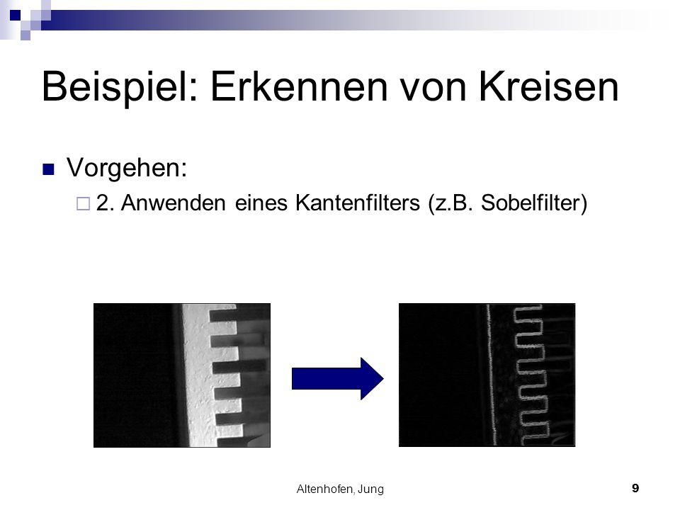 Altenhofen, Jung9 Beispiel: Erkennen von Kreisen Vorgehen:  2. Anwenden eines Kantenfilters (z.B. Sobelfilter)