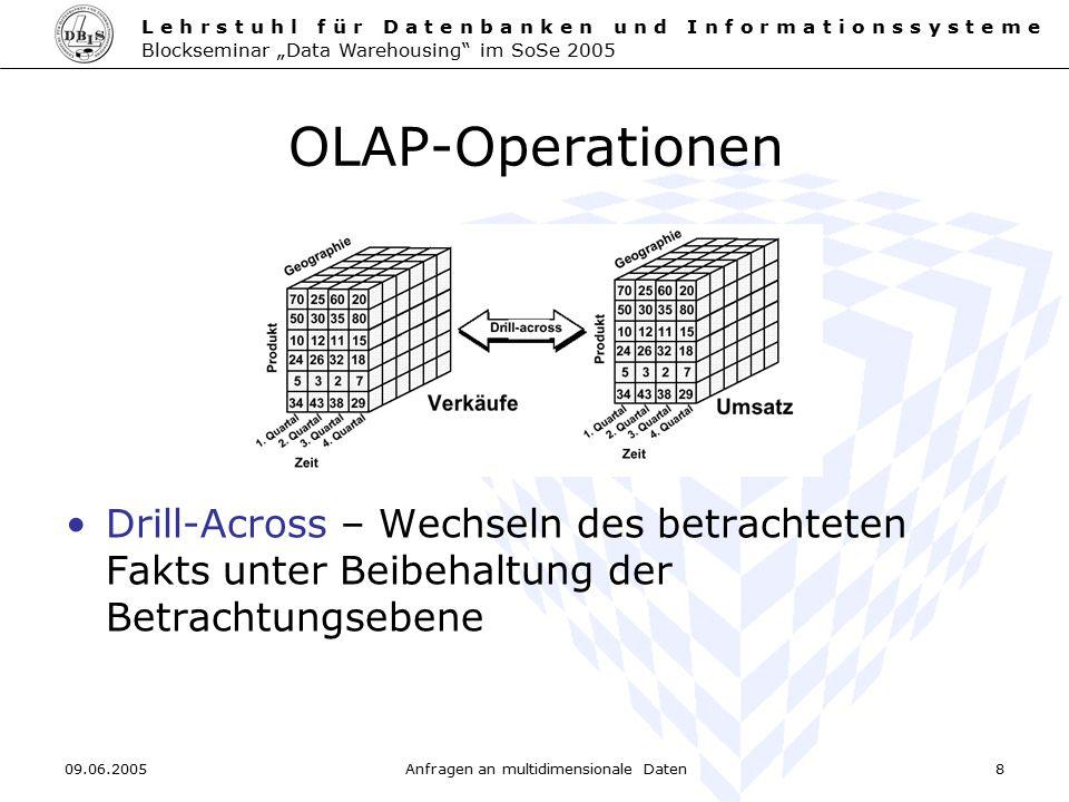 "L e h r s t u h l f ü r D a t e n b a n k e n u n d I n f o r m a t i o n s s y s t e m e Blockseminar ""Data Warehousing"" im SoSe 2005 09.06.2005Anfra"