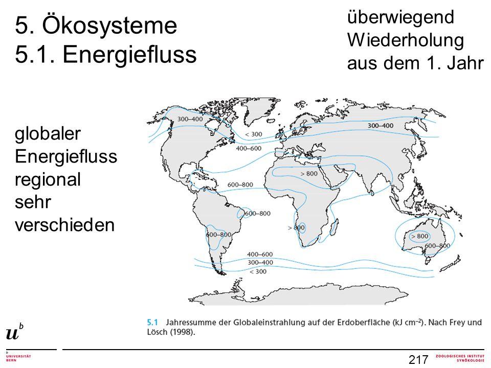 5. Ökosysteme 5.1. Energiefluss 217 globaler Energiefluss regional sehr verschieden überwiegend Wiederholung aus dem 1. Jahr