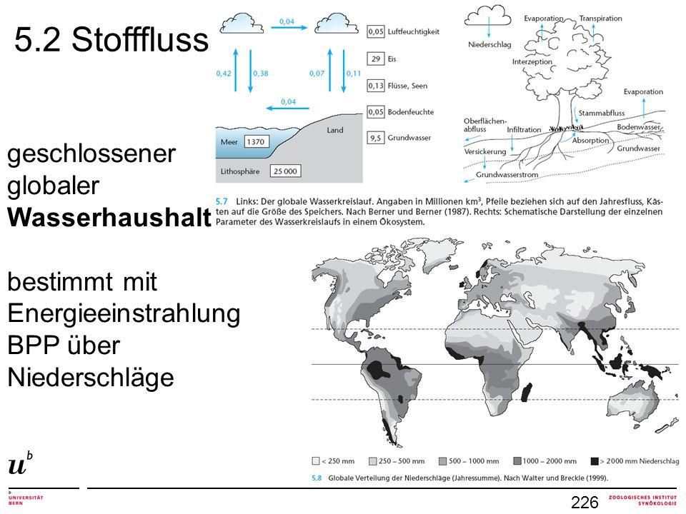 226 5.2 Stofffluss geschlossener globaler Wasserhaushalt bestimmt mit Energieeinstrahlung BPP über Niederschläge