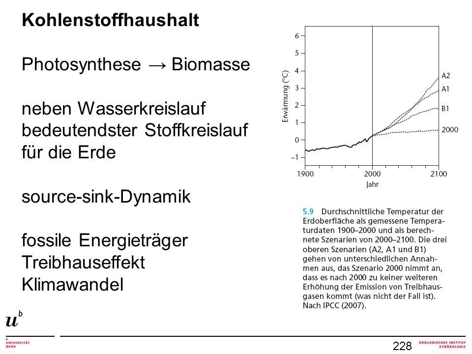 228 Kohlenstoffhaushalt Photosynthese → Biomasse neben Wasserkreislauf bedeutendster Stoffkreislauf für die Erde source-sink-Dynamik fossile Energietr