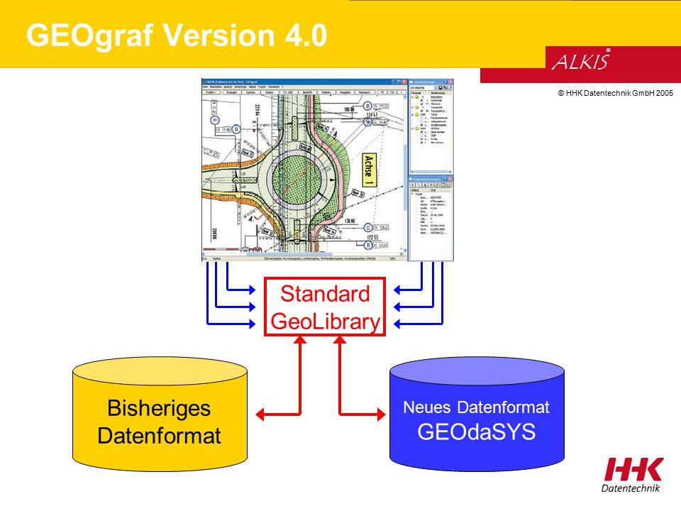 © HHK Datentechnik GmbH 2005 ALKIS ® Standard GeoLibrary Neues Datenformat GEOdaSYS Bisheriges Datenformat GEOgraf Version 4.0