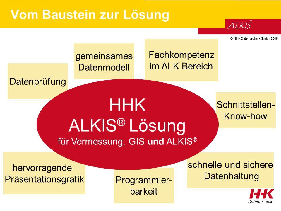 © HHK Datentechnik GmbH 2005 ALKIS ® Vom Baustein zur Lösung gemeinsames Datenmodell Fachkompetenz im ALK Bereich Schnittstellen- Know-how Datenprüfun