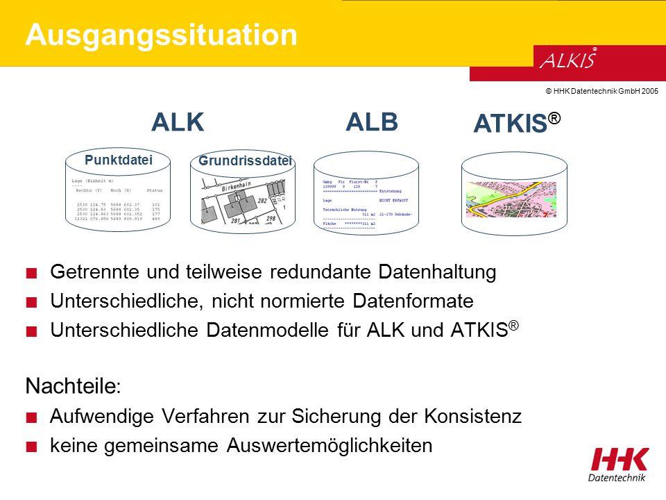 © HHK Datentechnik GmbH 2005 ALKIS ® Ausgangssituation ALK ATKIS ® Punktdatei Grundrissdatei ALB Getrennte und teilweise redundante Datenhaltung Unter