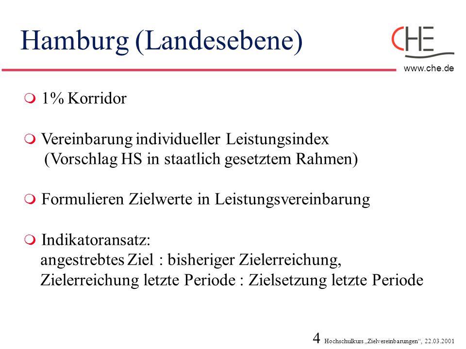 """5 Hochschulkurs """"Zielvereinbarungen , 22.03.2001 www.che.de Universität Hamburg Raster für individuelle Zielvereinbarungen"""