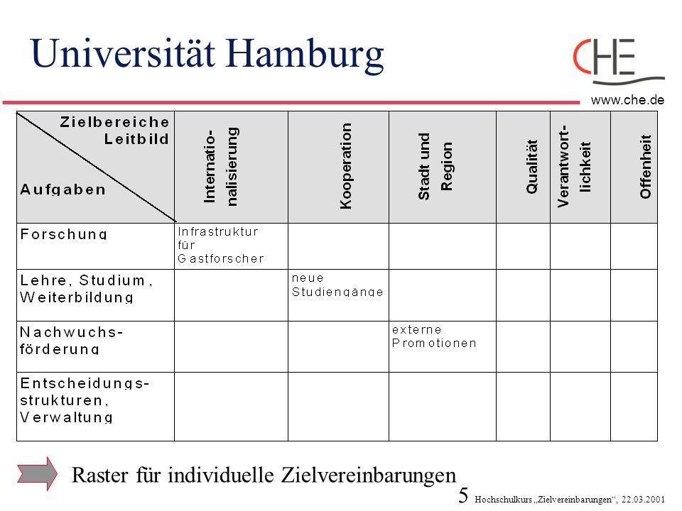 """6 Hochschulkurs """"Zielvereinbarungen , 22.03.2001 www.che.de Universität Hamburg  Projektanbindung ProUni, coaching  Gelder aus Innovationspool, Scheu vor Sanktionierung  Zielentwicklung stärker bottom-up  Raster:"""