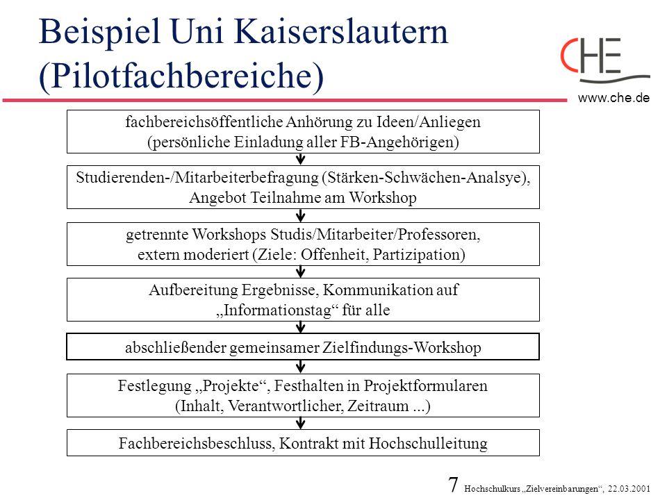 """8 Hochschulkurs """"Zielvereinbarungen , 22.03.2001 www.che.de Universität Kaiserslautern (Pilotfachbereiche)"""