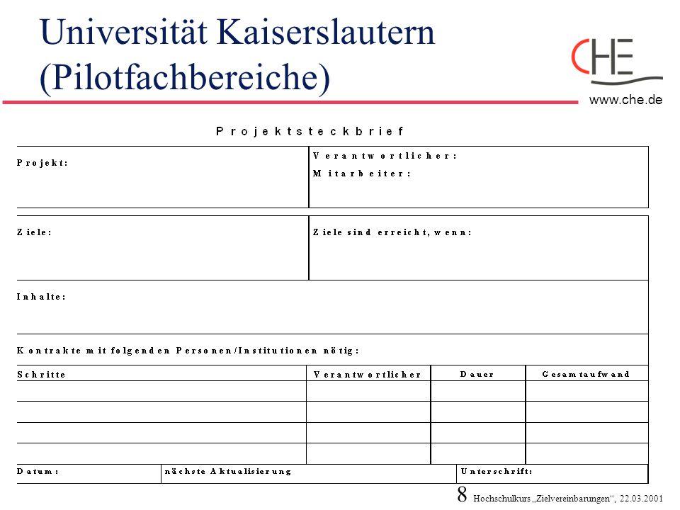 """8 Hochschulkurs """"Zielvereinbarungen"""", 22.03.2001 www.che.de Universität Kaiserslautern (Pilotfachbereiche)"""