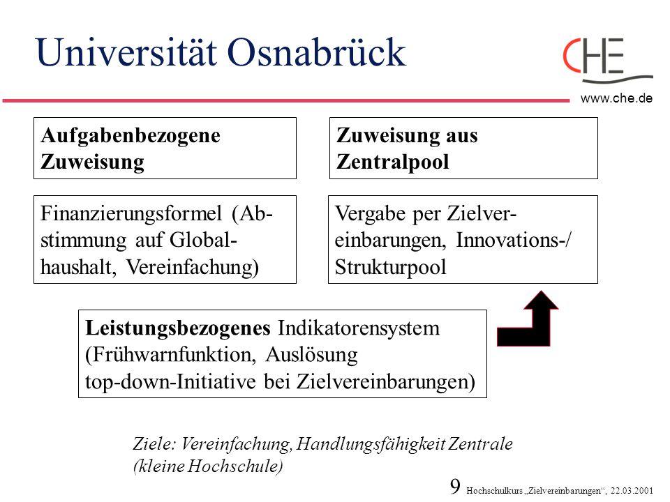 """9 Hochschulkurs """"Zielvereinbarungen"""", 22.03.2001 www.che.de Universität Osnabrück Aufgabenbezogene Zuweisung Zuweisung aus Zentralpool Finanzierungsfo"""