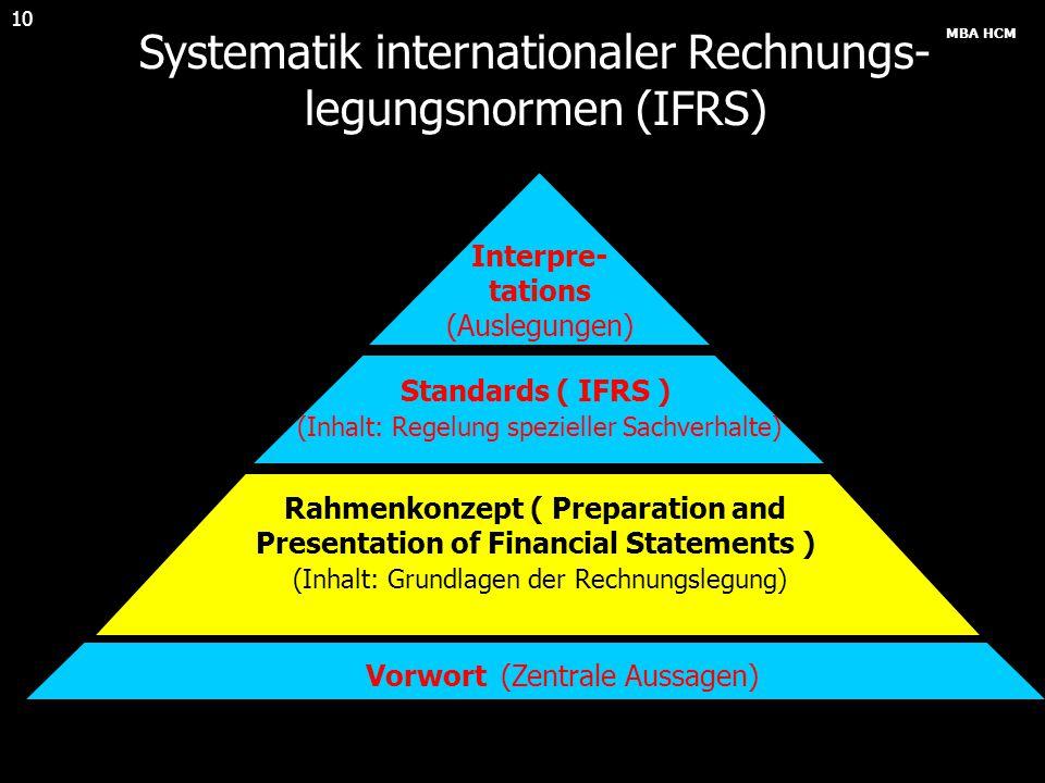MBA HCM 10 Systematik internationaler Rechnungs- legungsnormen (IFRS) Rahmenkonzept ( Preparation and Presentation of Financial Statements ) (Inhalt: