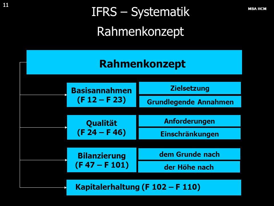 MBA HCM 11 IFRS – Systematik Rahmenkonzept Basisannahmen (F 12 – F 23) Zielsetzung Grundlegende Annahmen Kapitalerhaltung (F 102 – F 110) Rahmenkonzep