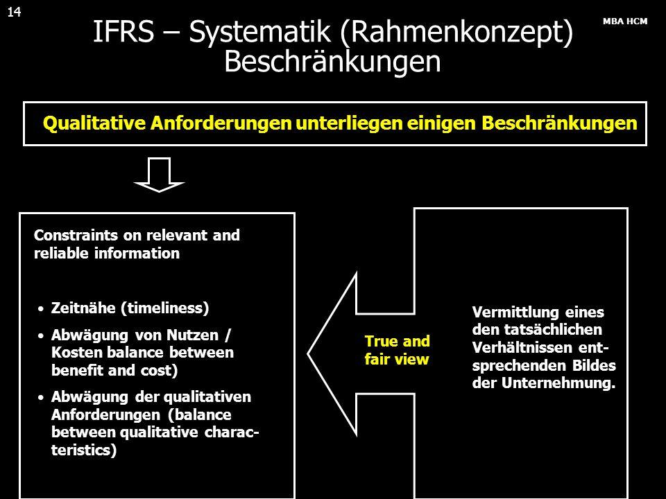 MBA HCM 14 IFRS – Systematik (Rahmenkonzept) Beschränkungen Qualitative Anforderungen unterliegen einigen Beschränkungen Constraints on relevant and r