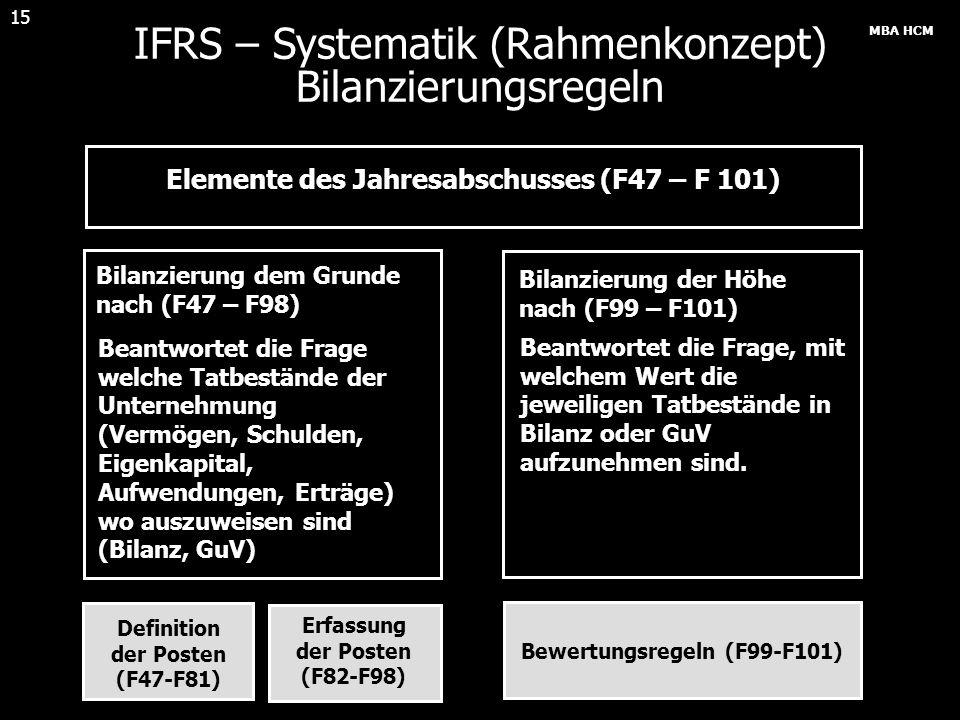 MBA HCM 15 IFRS – Systematik (Rahmenkonzept) Bilanzierungsregeln Elemente des Jahresabschusses (F47 – F 101) Bilanzierung dem Grunde nach (F47 – F98)